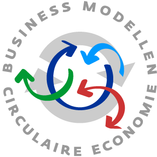 Database Circulaire Business Modellen
